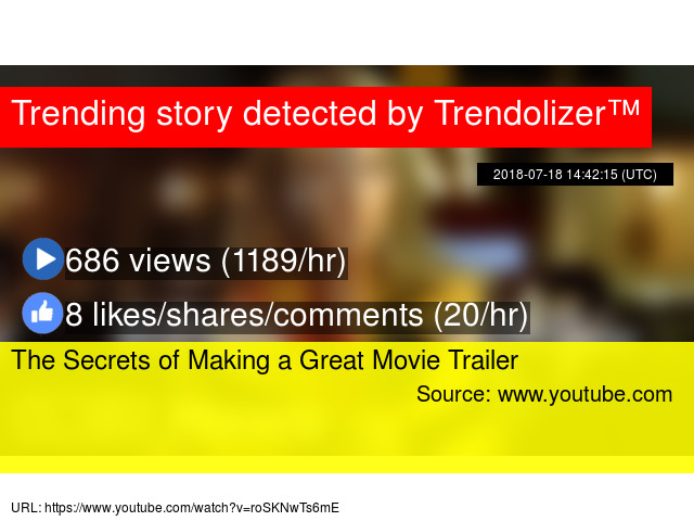 the secrets of making a great movie trailer